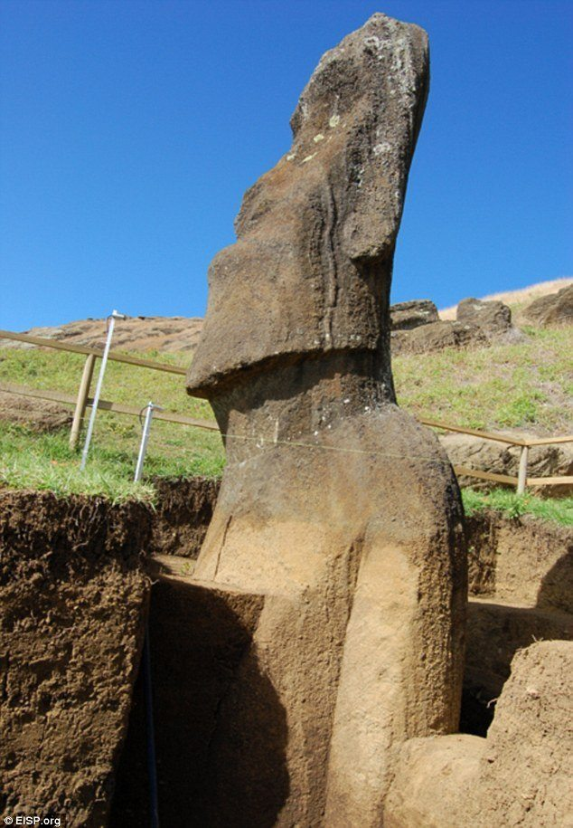 Easter Island Heads Secrets