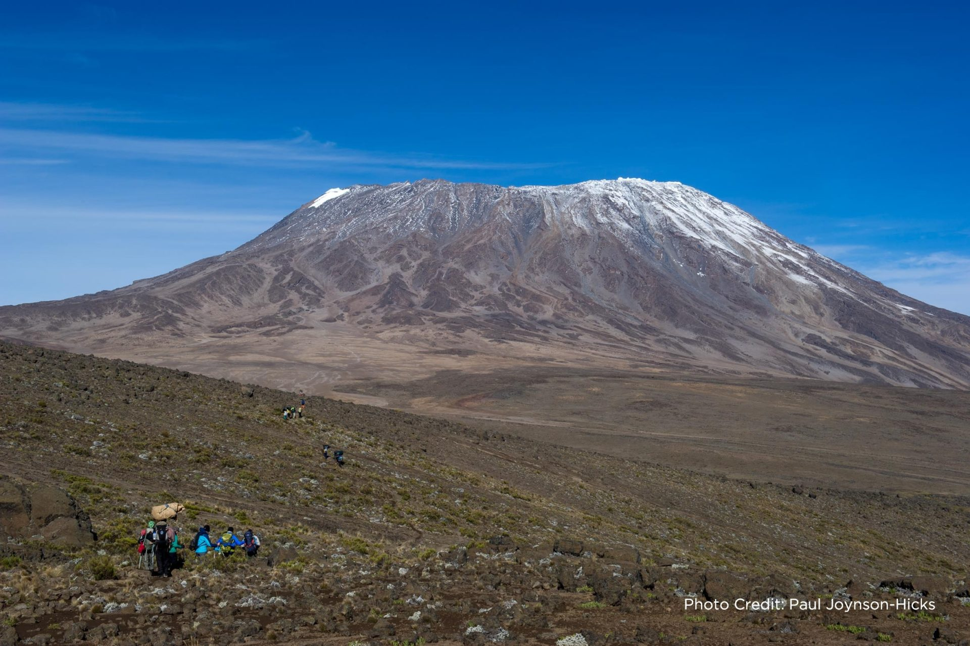 10 Fun Facts, Trivia - Mount Kilimanjaro | Treks for Women ...